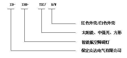 最大视距 >10km  >10km 蓄电池容量 12v/7a/h2只  12v/7a/h2只 闪光频